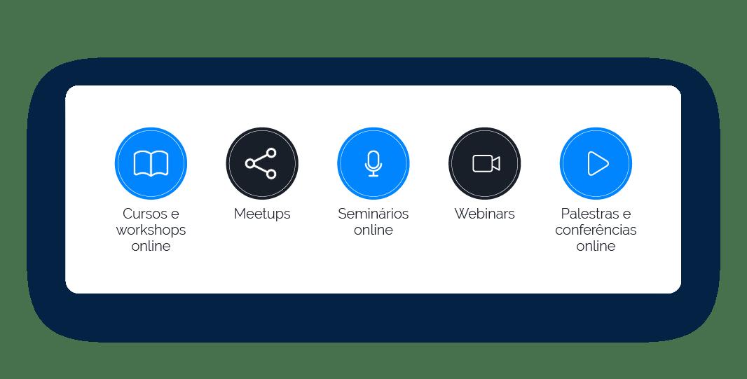 tipos-de-eventos-online