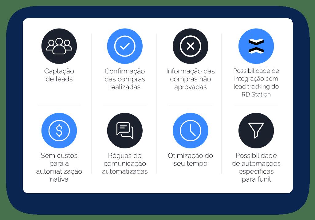 Como-usar-ferramentas-de-marketing-digital-nos-eventos