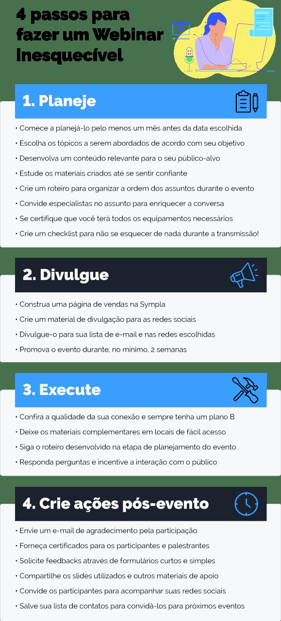 Infografico 4 passos para fazer um webinar